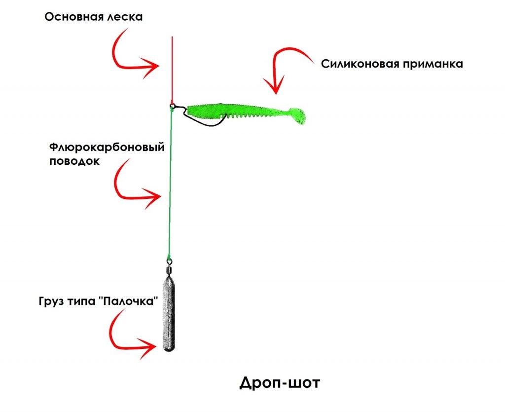 Оснащение силиконовых приманок