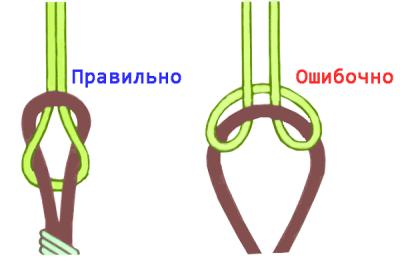 Как привязать блесну - Вязка узлов