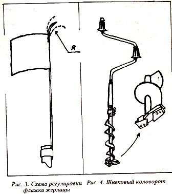 Регулировка флажка жерлицы.