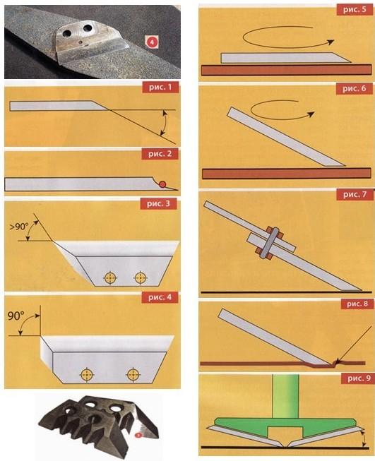 Заточка ножей для ледобура в домашних условиях
