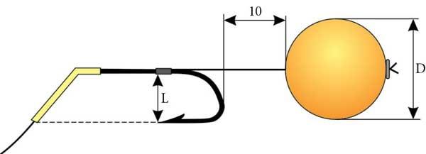 Оснастка классического карпового крючка